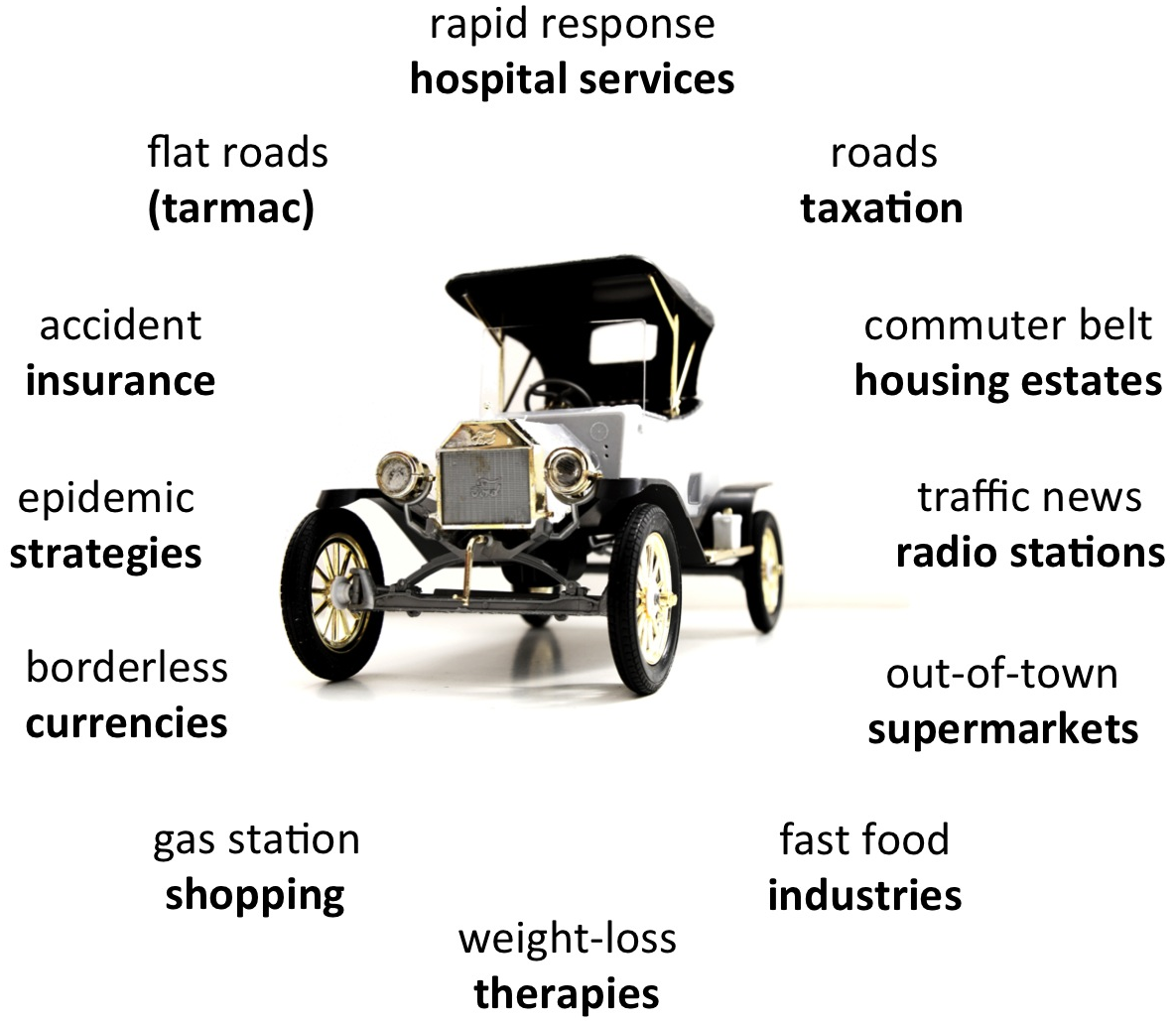 Model-T-Ford-Paradigm.png