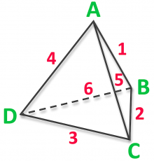 Tetrahedron Red Green