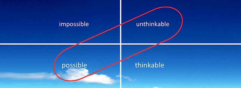 Impossible Unthinkable Sky 2