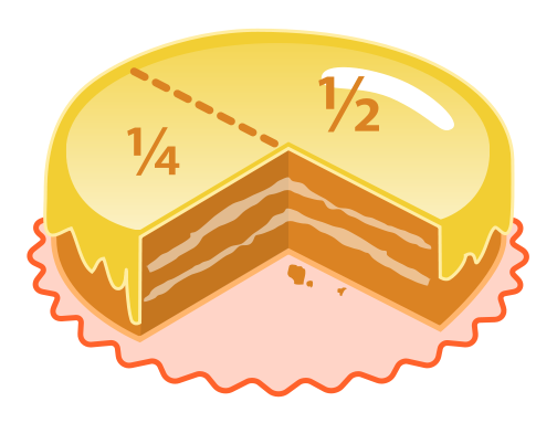 504px Cake Fractions.svg
