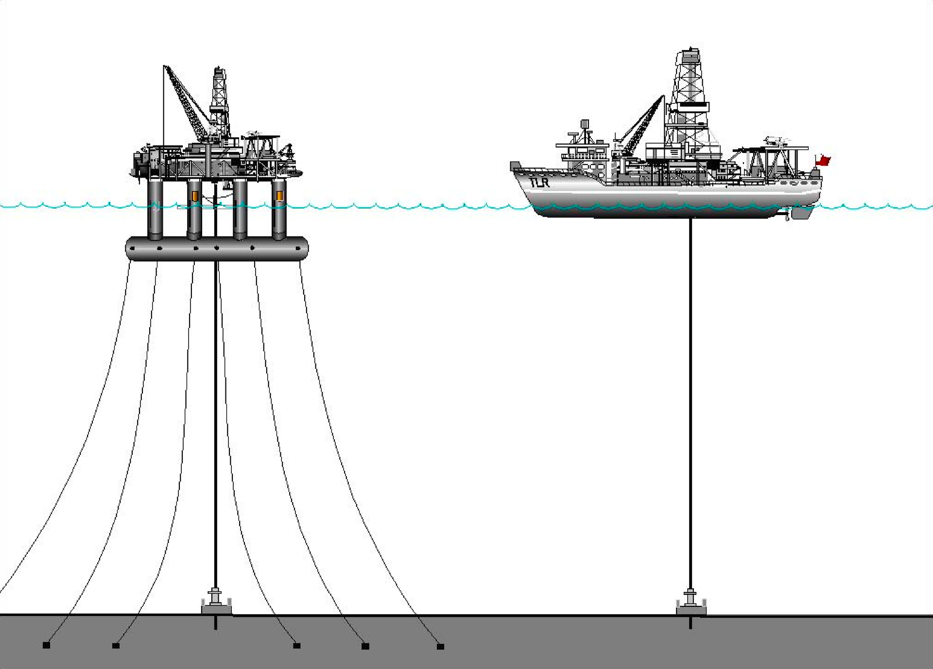 Deepwater Drilling Systems 2