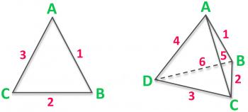 Triangle And Tetrahedron