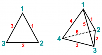 Triangle To Tetrahedron