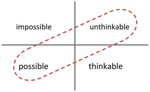 thinkable-possible.png